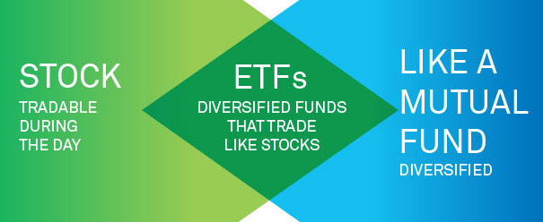 ETF Benefits