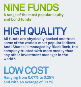 fund infographic
