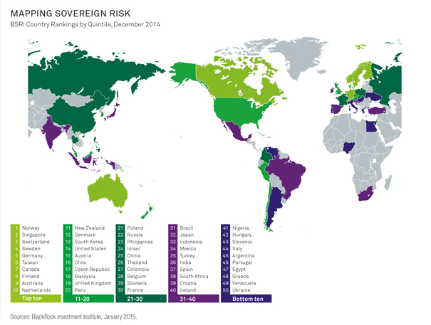Mapping Sovereign Risk: BSRI Country Rankings by Quintile, December 2014