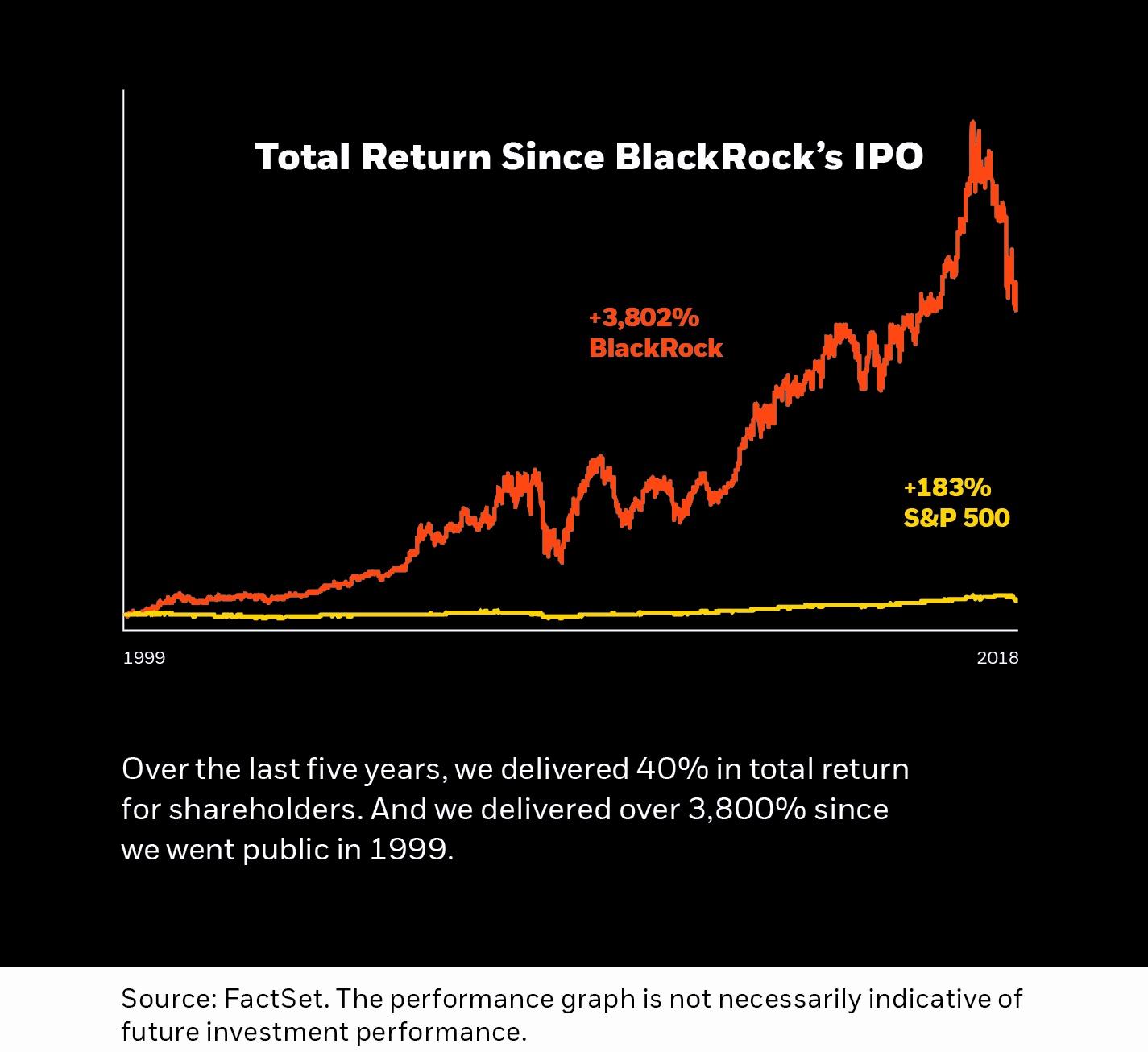 Larry Fink's Chairman's Letter to Shareholders | BlackRock