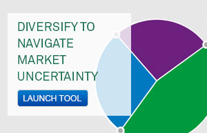 Right Rail Diversify to Navigate Market Uncertainty
