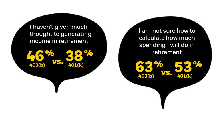 Spending effectively in retirement
