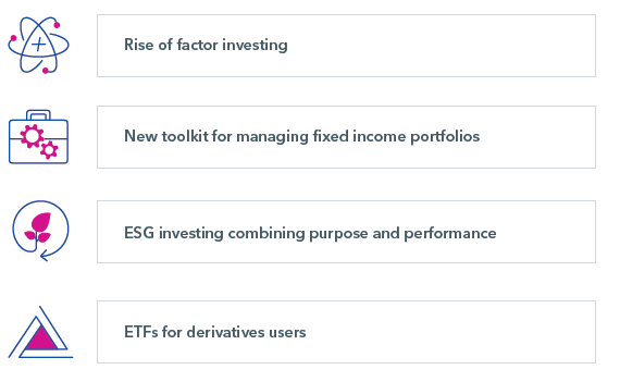 etf investment trends chart